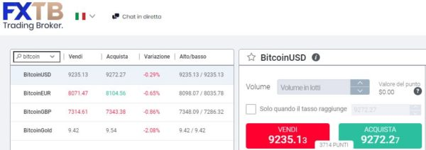 Cotizaciones Forextb Cryptocurrency