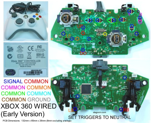 small resolution of  wired early version diagram
