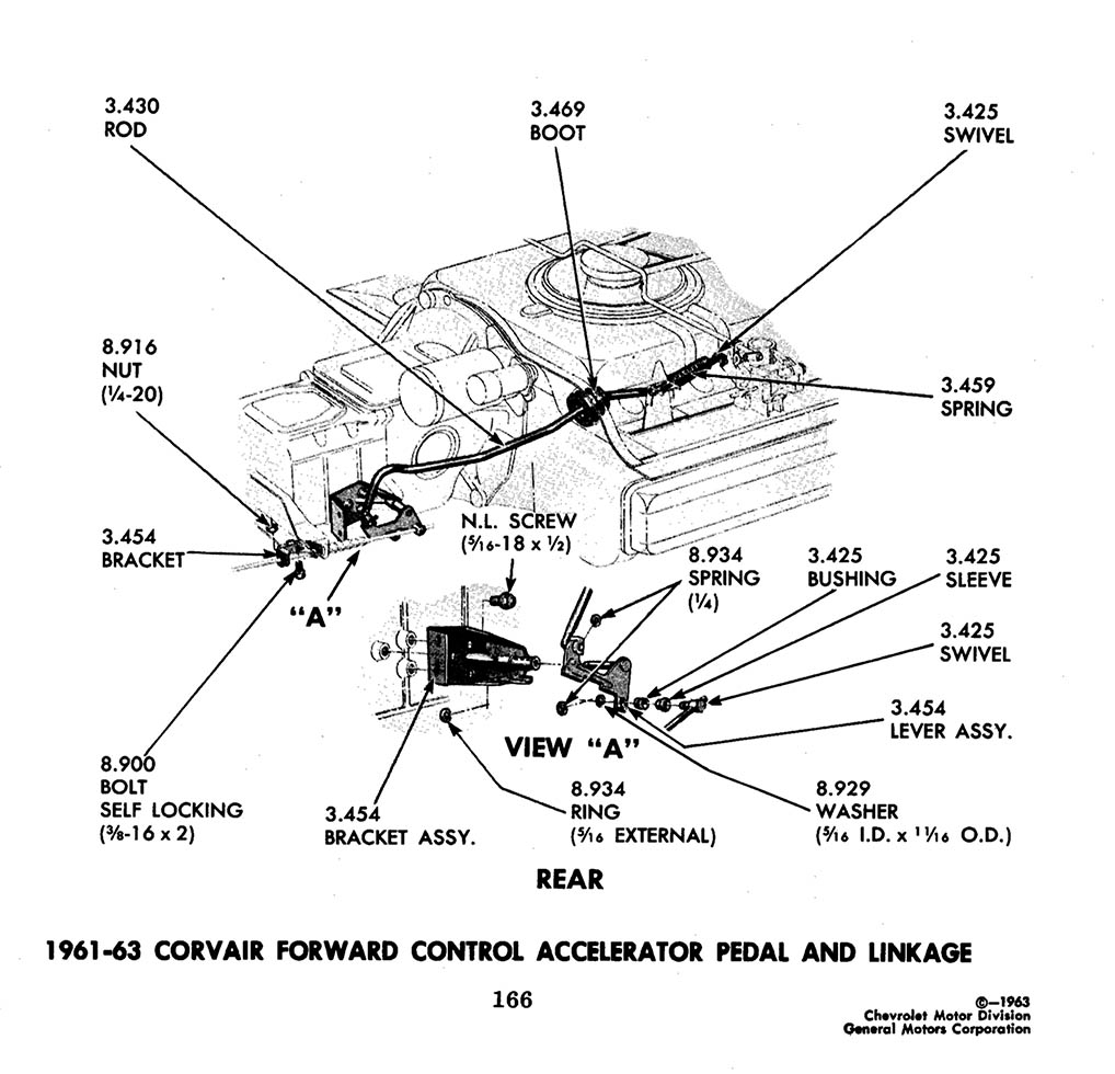 1962 Chevrolet Impala Convertible Wiring Diagram