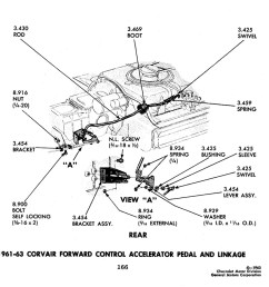 corvair engine diagram wiring diagram corvair engine diagram [ 1018 x 980 Pixel ]