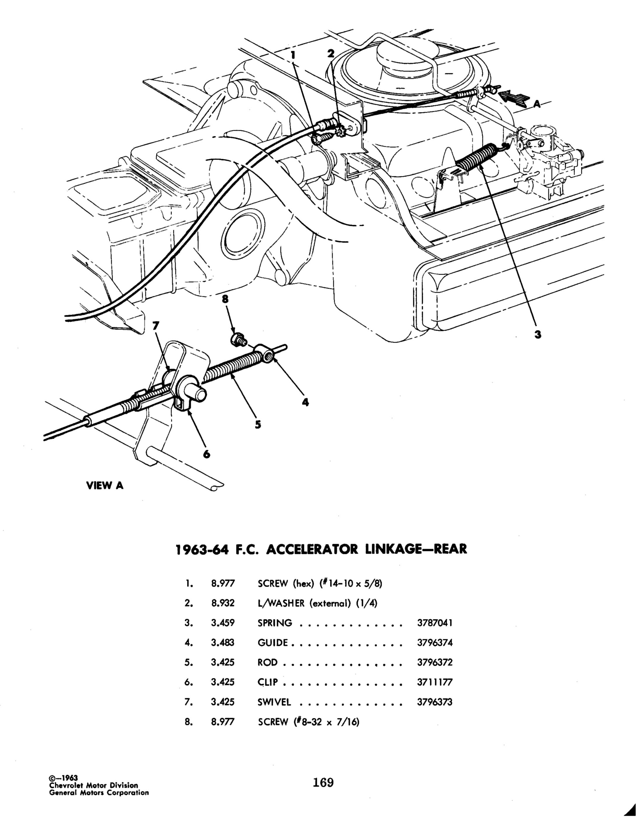 Wiring Diagram For 1964 Chevrolet Corvair Greenbrier 1964