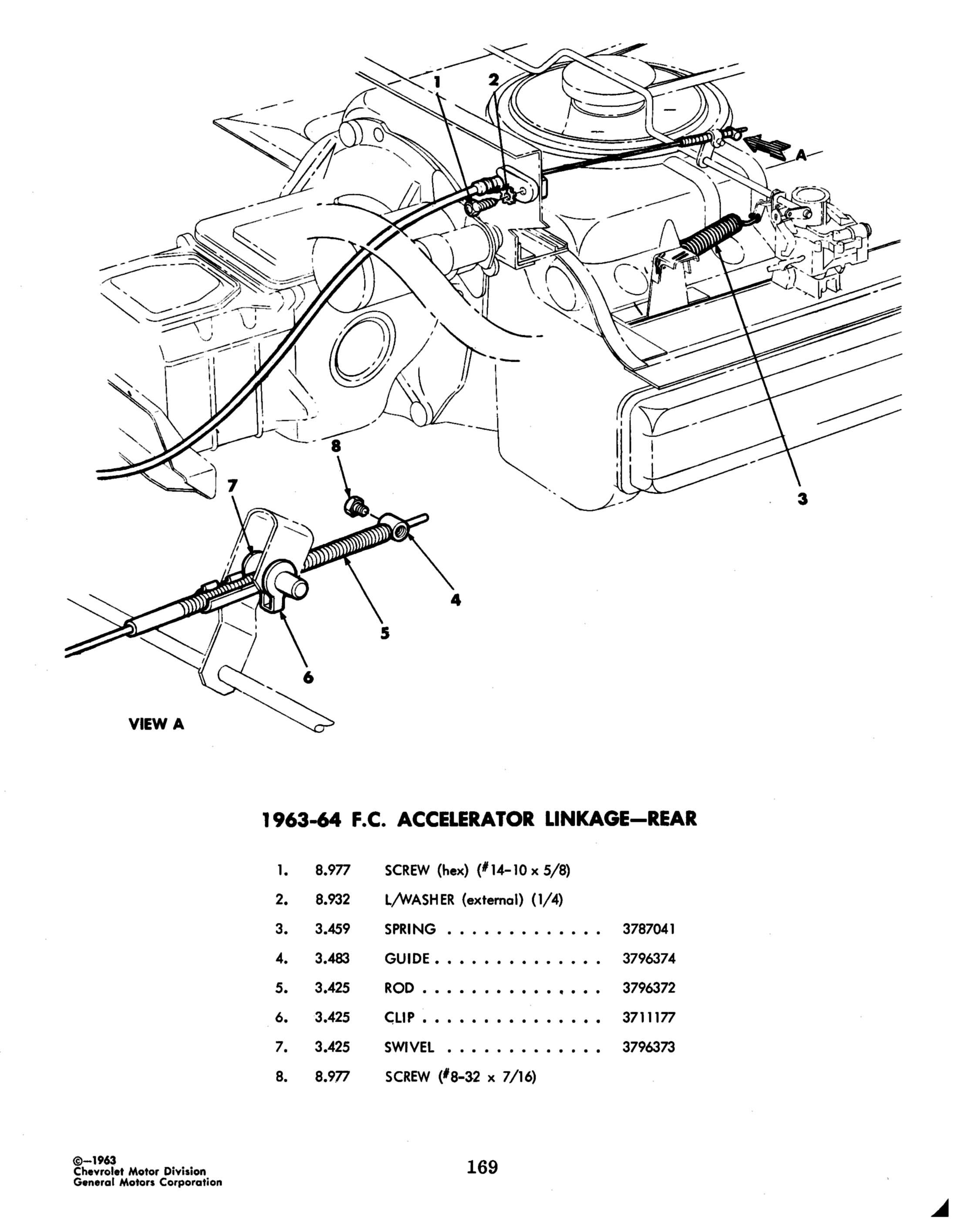 63 corvair wiring diagram