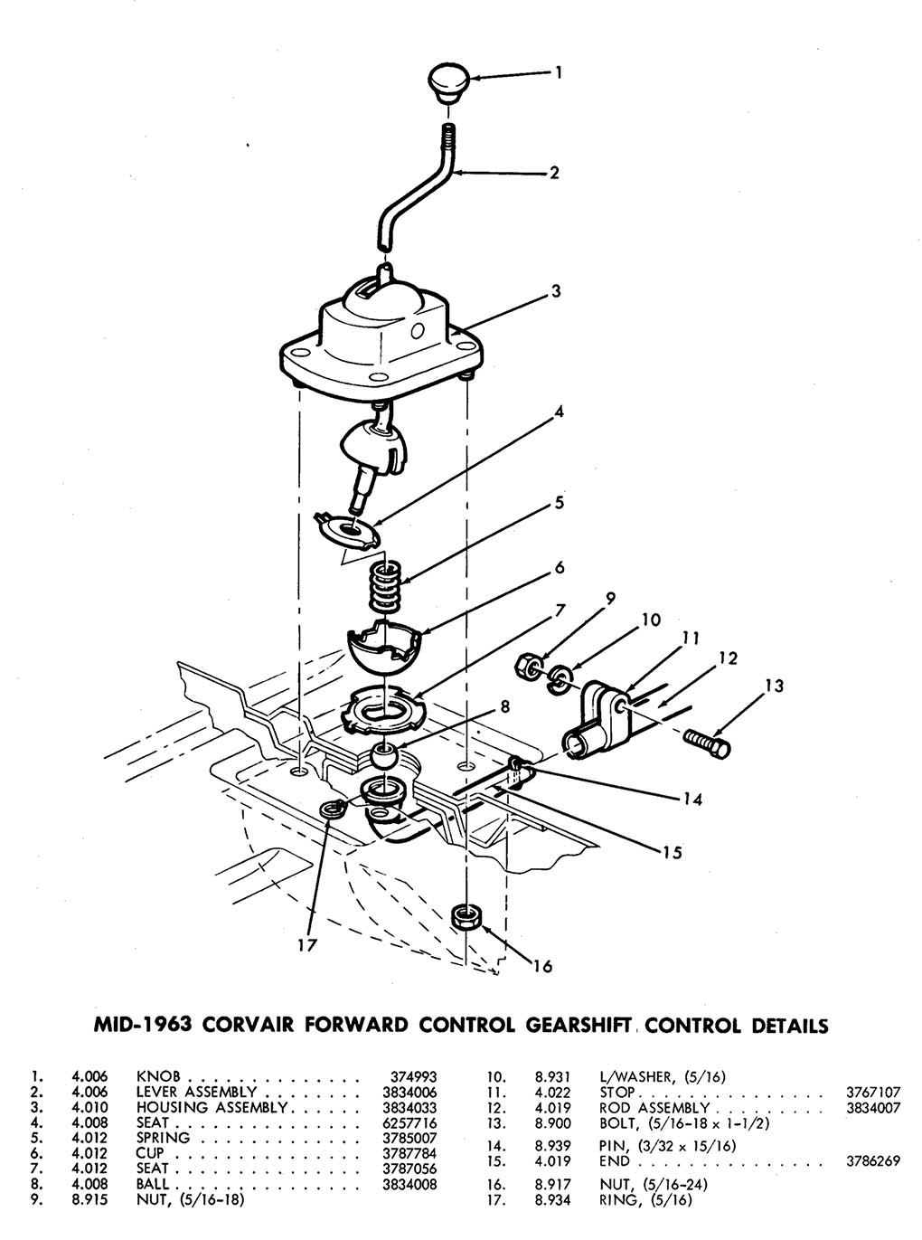 Magnificent 1962 Biscayne Wiring Diagrams Engine