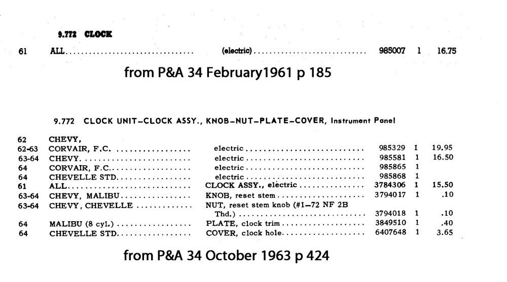 medium resolution of 1964 corvair fuse box wiring library1964 corvair fuse box
