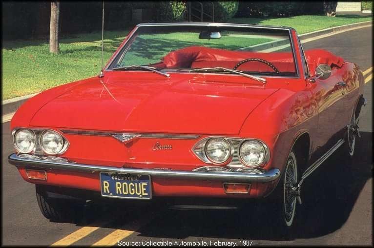 140 HP, 1966 Monza convertible