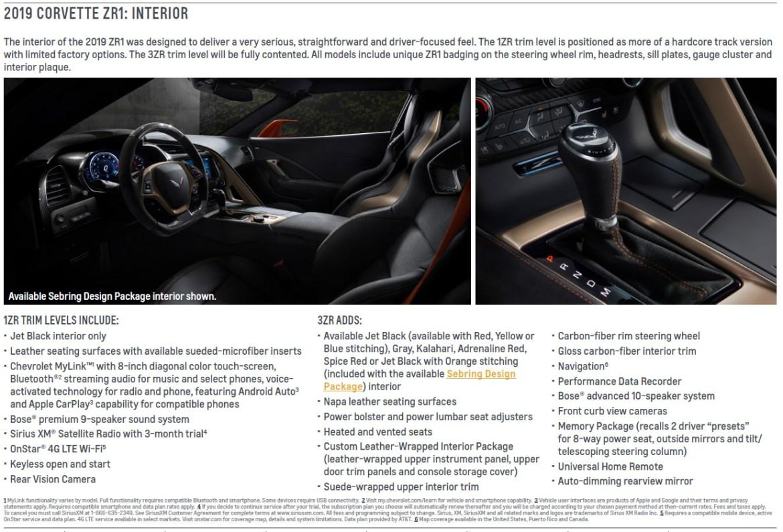 2019 Corvette ZR1 Trim Packages