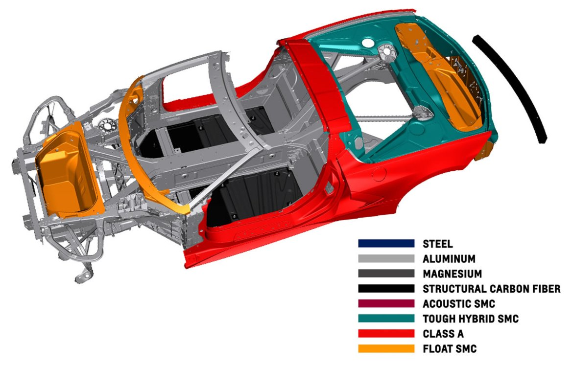 2020 Corvette Structural Components