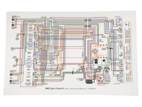 small resolution of 1963 corvette battery wiring diagram schematics wiring diagrams u2022 1963 gmc headlight wiring harness wiring