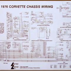 1976 Corvette Dash Wiring Diagram Massey Ferguson 175 Parts 75 Wire 17 X 22 Central 663177 Main Jpg
