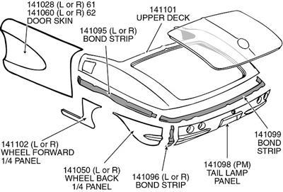 C5 Corvette Trunk Lights C5 Corvette Head Lights Wiring