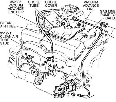 62-80 Exhaust Manifold Stud ( 62-65 Clean Air Tube / 76-80