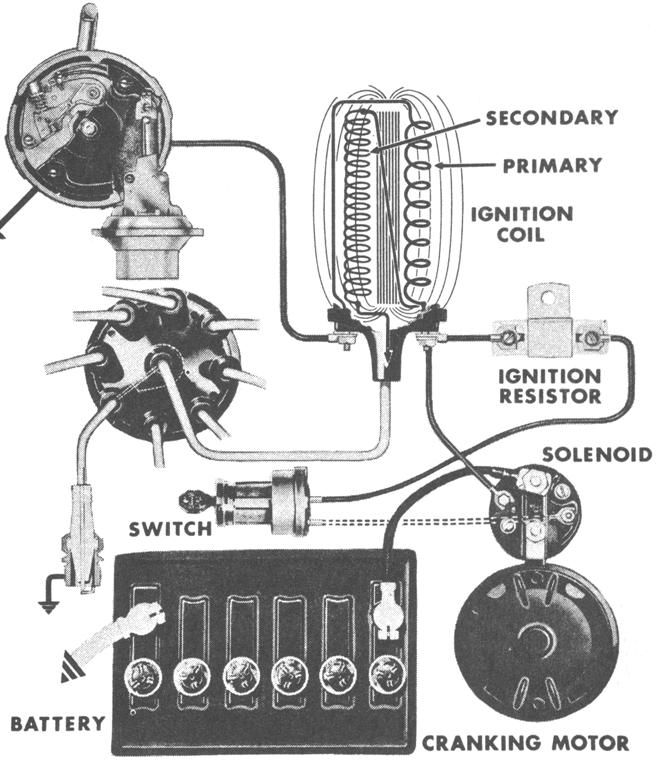 Primary Secondary Coil On Plug Wiring Diagram, Primary