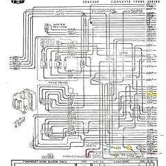 1976 Corvette Dash Wiring Diagram 1999 Ford F250 Super Duty Somurich