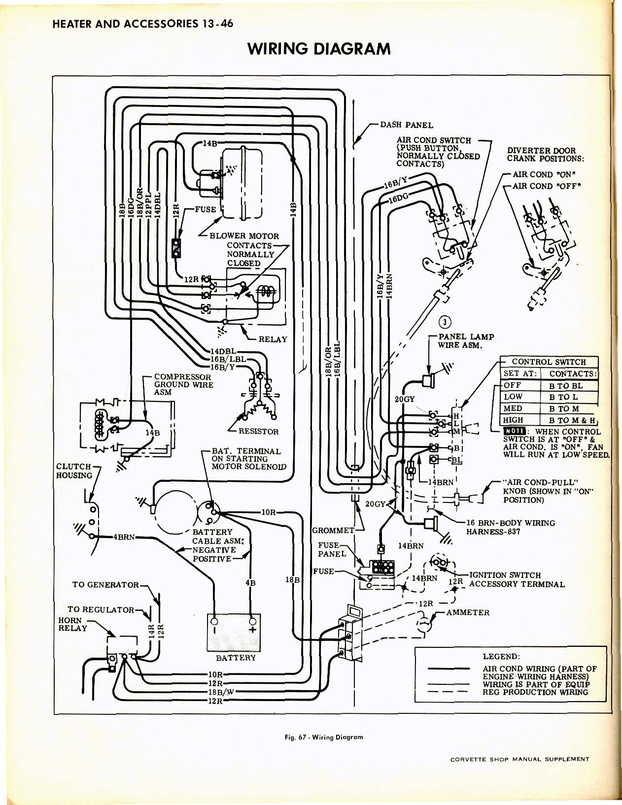 hight resolution of 1974 corvette wiring diagram pdf