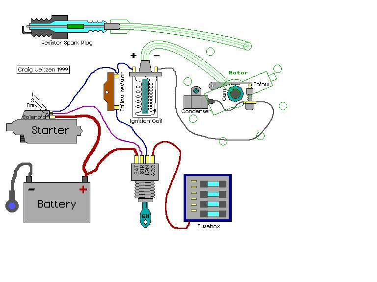 Wiring A Ballast Resistor Diagram - Wiring Solutionschevy ... on