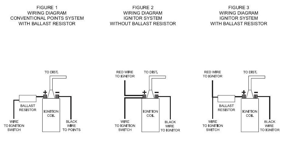 Ballast Resistor Wiring Diagram Wiring Wiring Diagram And Schematics