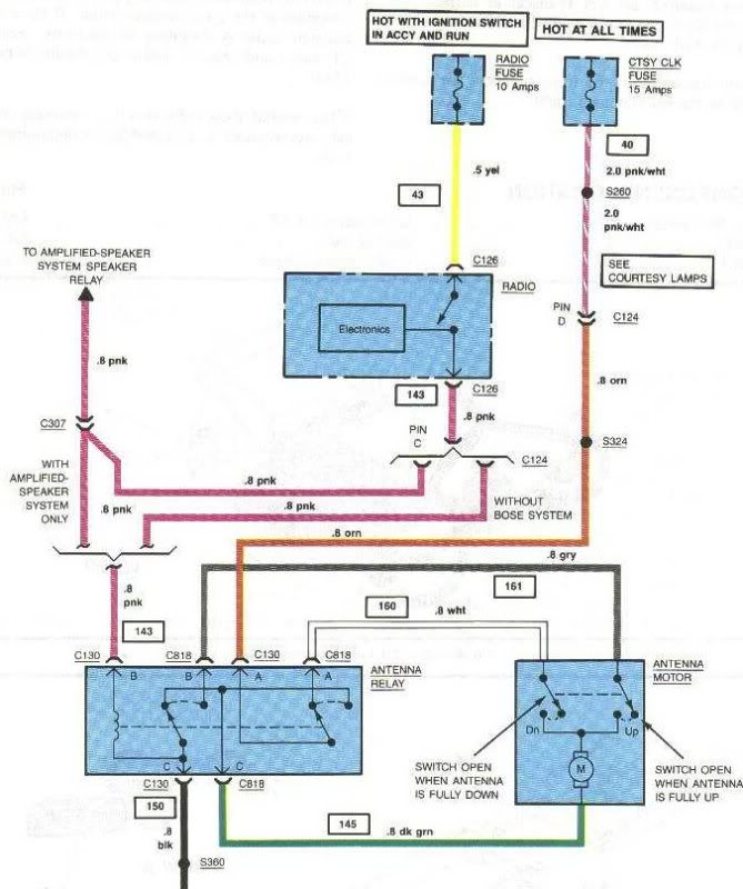 ford power antenna wiring diagram power free printable wiring diagrams