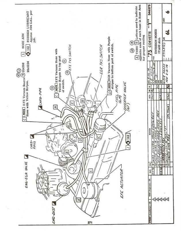 196465 Vacuum Advance Lines Diagram View Chicago Corvette