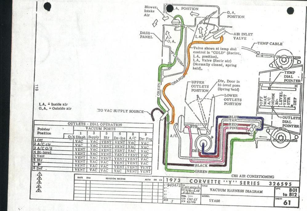 c3 corvette ac vacuum diagram further 1971 corvette wiring diagram