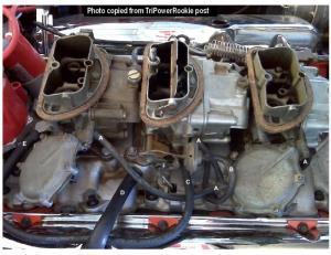 Proposed TriPower Vacuum Setup  CorvetteForum  Chevrolet Corvette Forum Discussion
