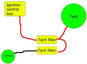 Tach filter wiring  CorvetteForum  Chevrolet Corvette Forum Discussion