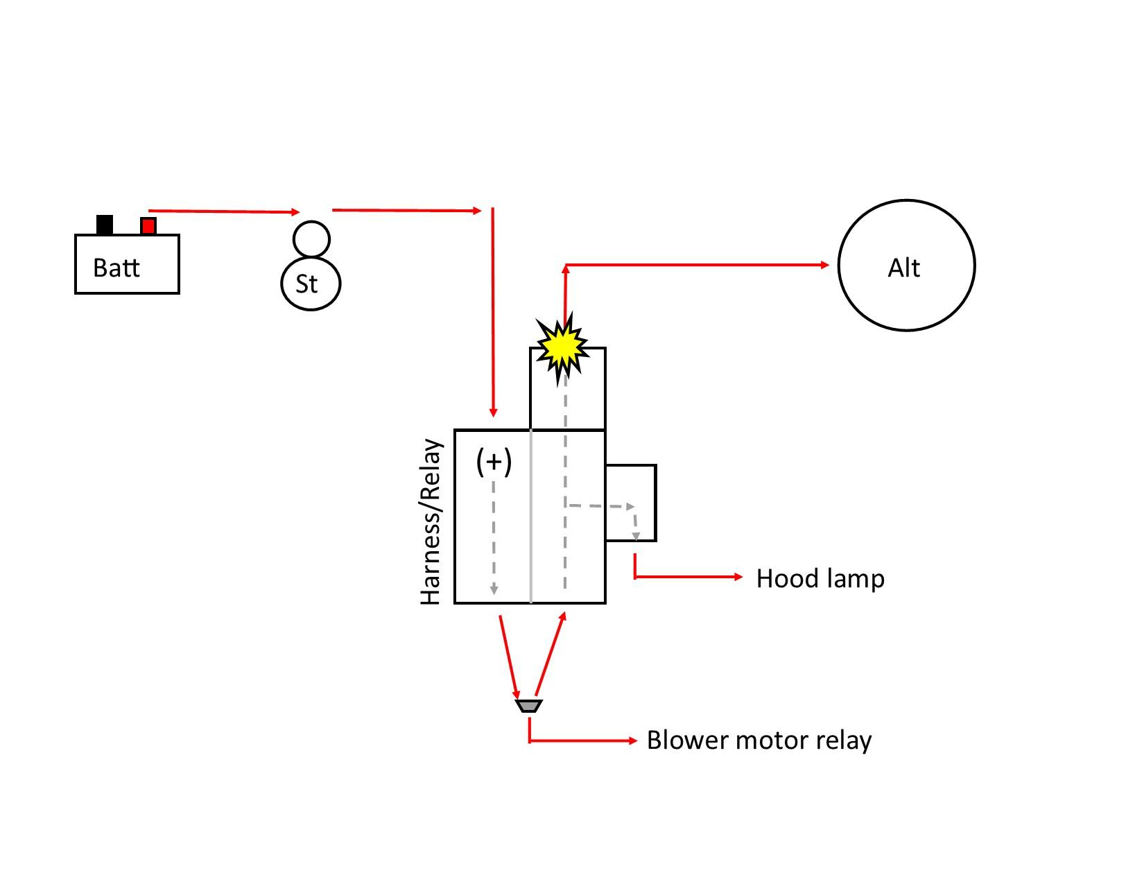 Dead Electrical After Shorting Alternator