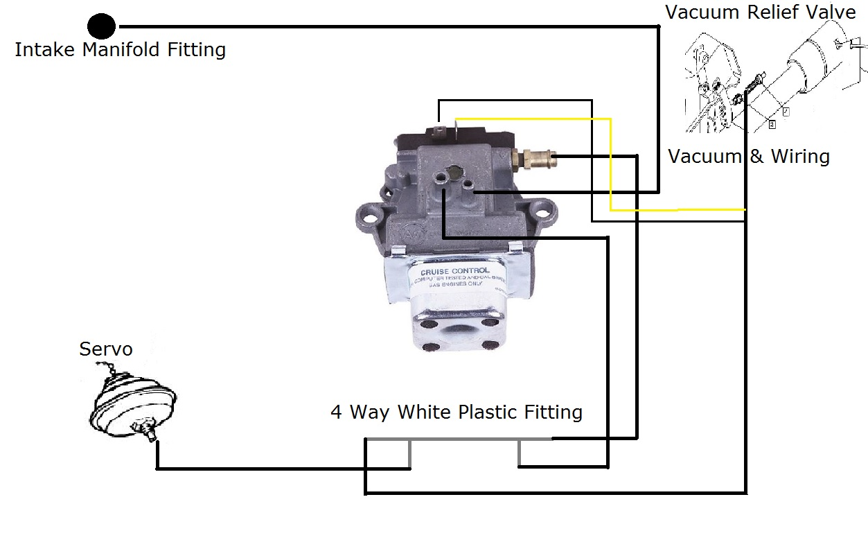 Wiring Diagram For C4 Cruise Control : 36 Wiring Diagram