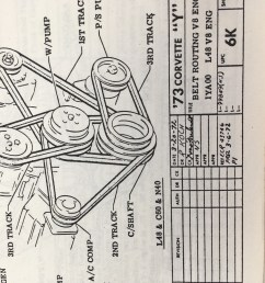 chevrolet corvette belt diagram wiring diagram expert 1998 chevy corvette serpentine belt diagram 1998 chevy corvette belt diagram [ 4032 x 3024 Pixel ]