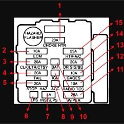 2 Way Wiring Diagram For Lights Sccm Infrastructure C3 1976 Fuse Box - Corvetteforum Chevrolet Corvette Forum Discussion