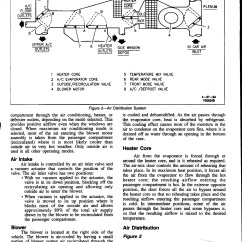 1979 Corvette Ac Wiring Diagram Blank Parts Of A Flower 3 79 System Free Engine Image For