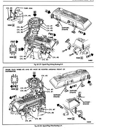 Spark Plug Wires Diagram 85 Corvette : 36 Wiring Diagram