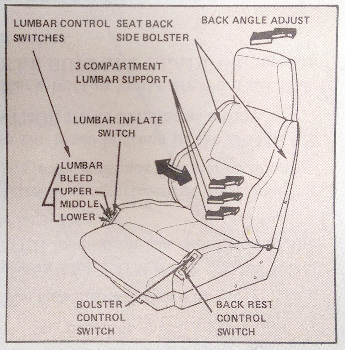 1985 corvette wiring diagram mitsubishi radio power seat back bolster lumbar issues