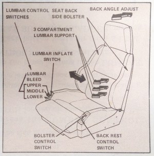 1985 power seat back, bolster, lumbar wiring issues