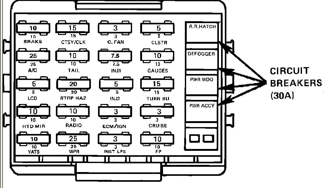 1986 chevy truck radio wiring diagram 150 watt hps ballast need 1985 fuse panel layout - corvetteforum chevrolet corvette forum discussion