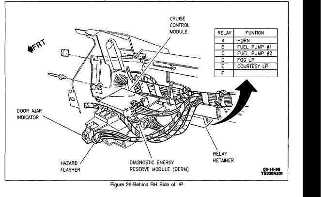 1987 gmc s15 fuel pump relay location