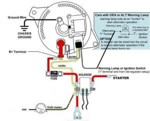 Kicking around idea for a mini project: alternator swap  CorvetteForum  Chevrolet Corvette