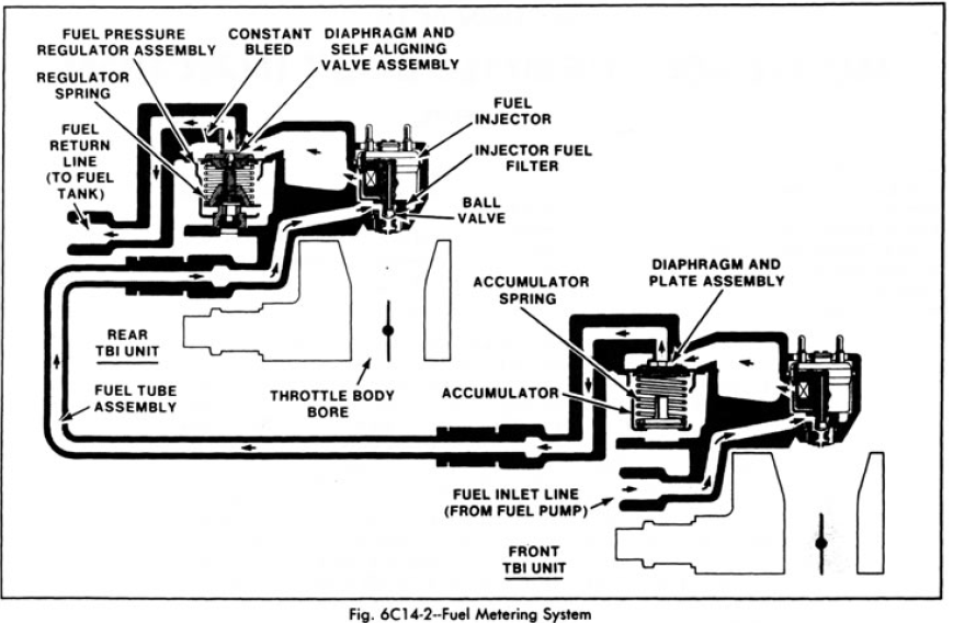 how to install a fuel pressure gauge in a crossfire engine