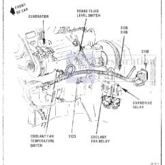 Spal Electric Fan Wiring Diagram Single Phase Capacitor Start Induction Motor Connection 1979 Corvette Radiator Great Installation Of C6 Z06 Portal Rh 9 17 3 Kaminari Music De Triple