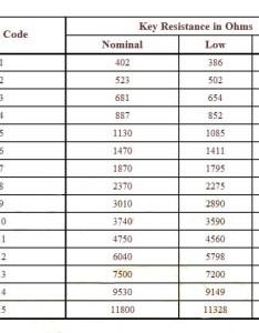 Vats key chart also denmarpulsar rh