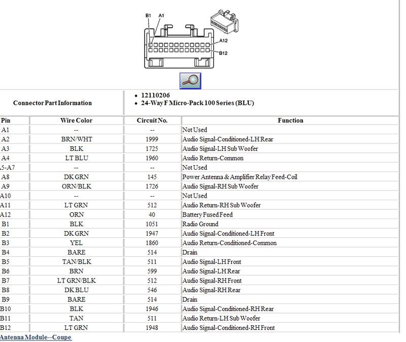 toyota fuse box diagram 82 in 2013 tundra fuse diagram