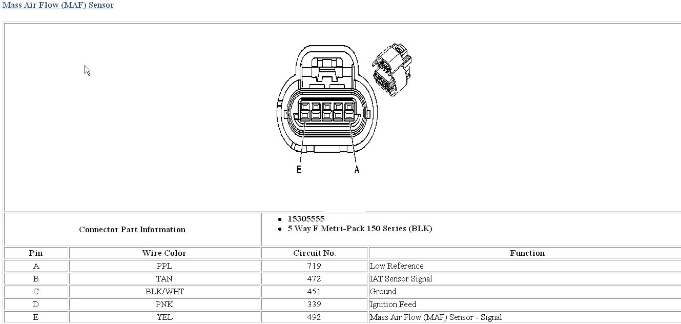 2007 Ford Mustang Wiring Diagram Maf Iat Sensor 99 Ford