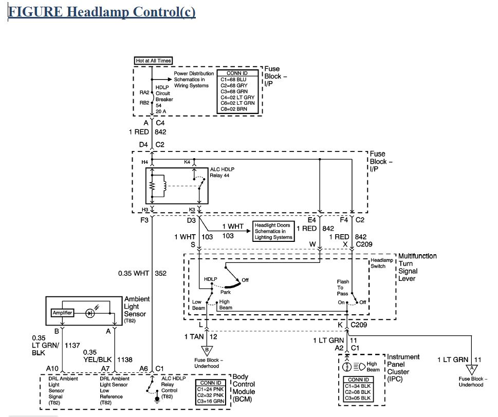 hight resolution of wiring diagram 1985 chevy corvette u2022 wiring diagram for free 1979 corvette wiring diagram pdf 1984