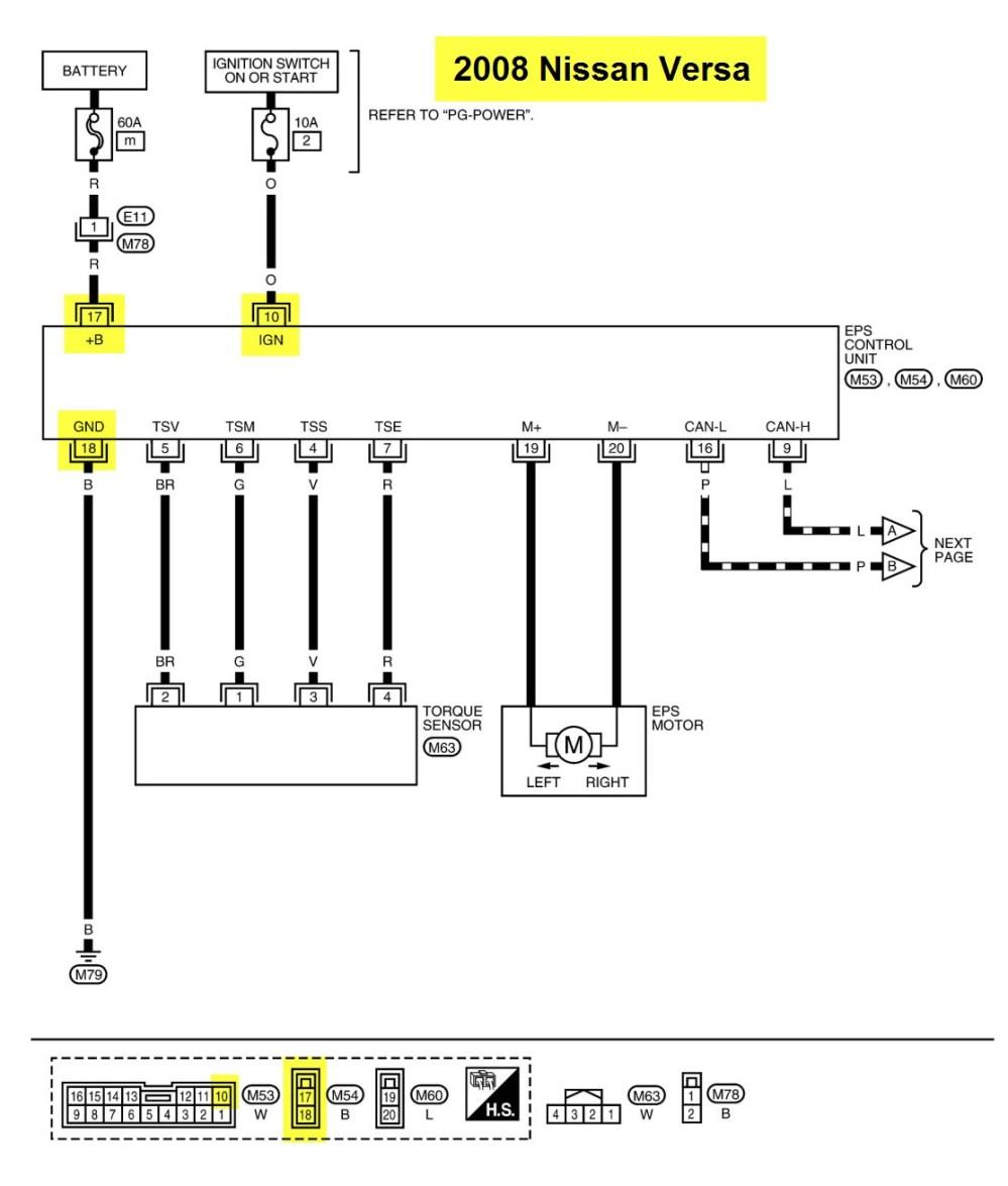 medium resolution of nissan cube ecu wiring diagram gallery