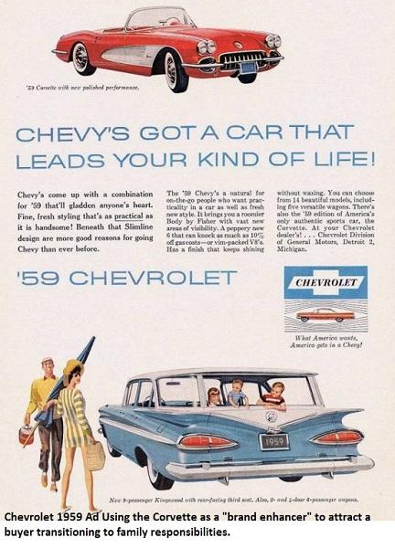 Chev Ad Vette to Wagon Brand Enhancer