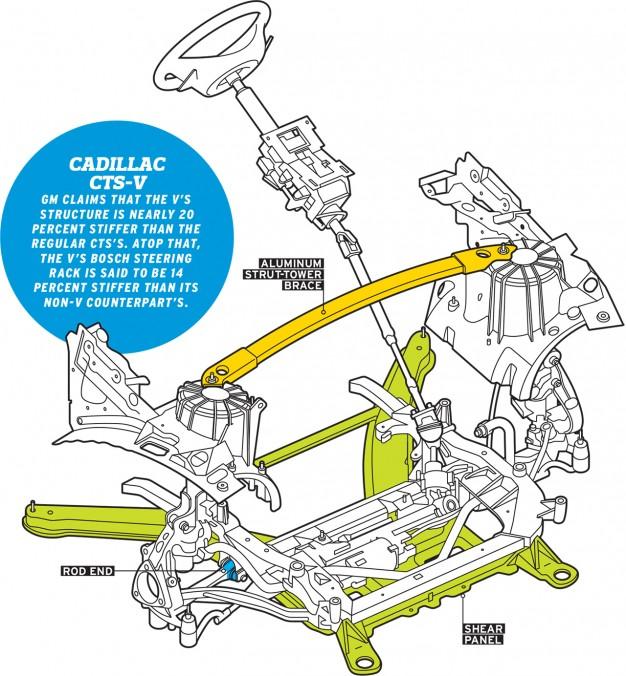 Steer-Clear-Good-Steering-inline1-626x676