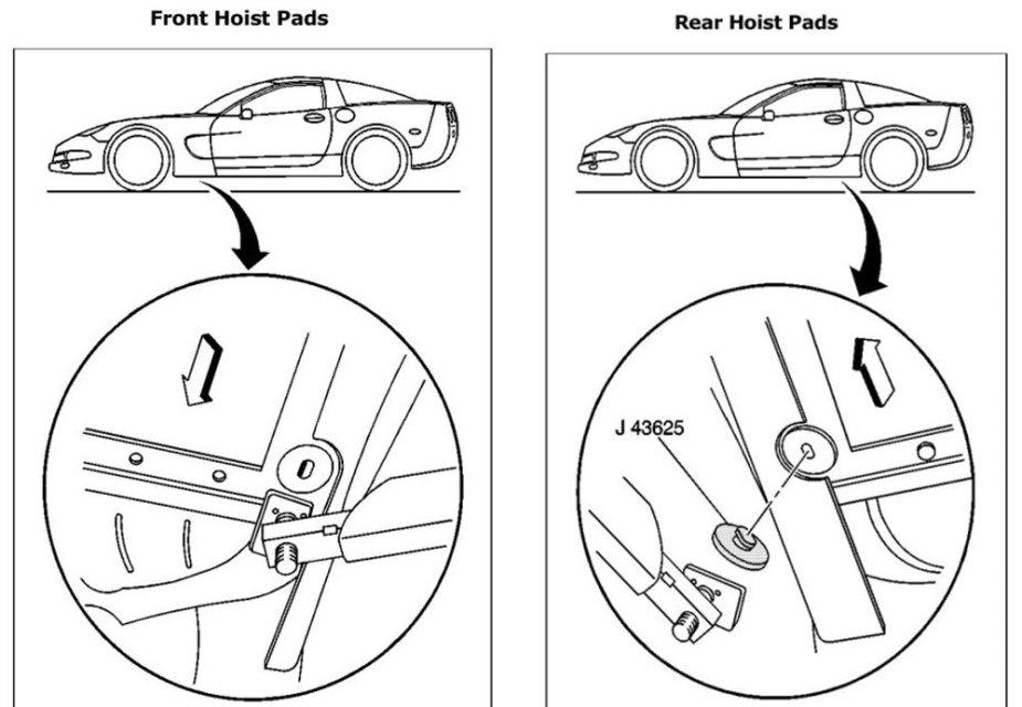 C7 Corvette Hoist Points