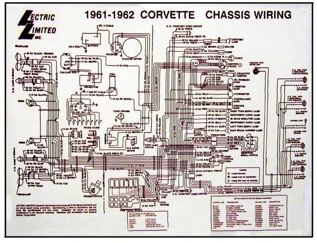 62 corvette wiring diagram  center wiring diagram ill