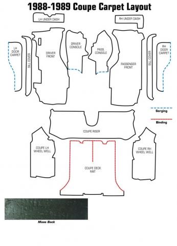 Corvette Carpet Set Complete Coupe Cut Pile Mass Back