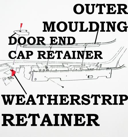 Corvette Clip And Screw Set Door Weatherstrip End Retainer