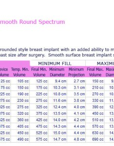 Back to mentor breast implant specification index also style smooth round spectrum expandable saline rh cosmeticsurgeryforums